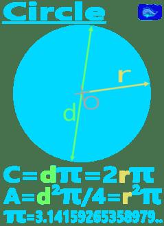 Math designs: circle