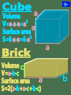 math designs: Cube and Brick