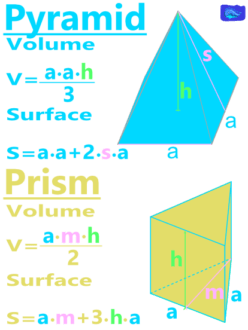 math designs: pyramid and prism