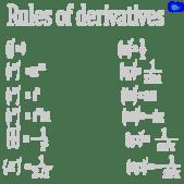 math designs: rules of derivatives
