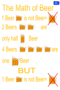 The Math of Beer